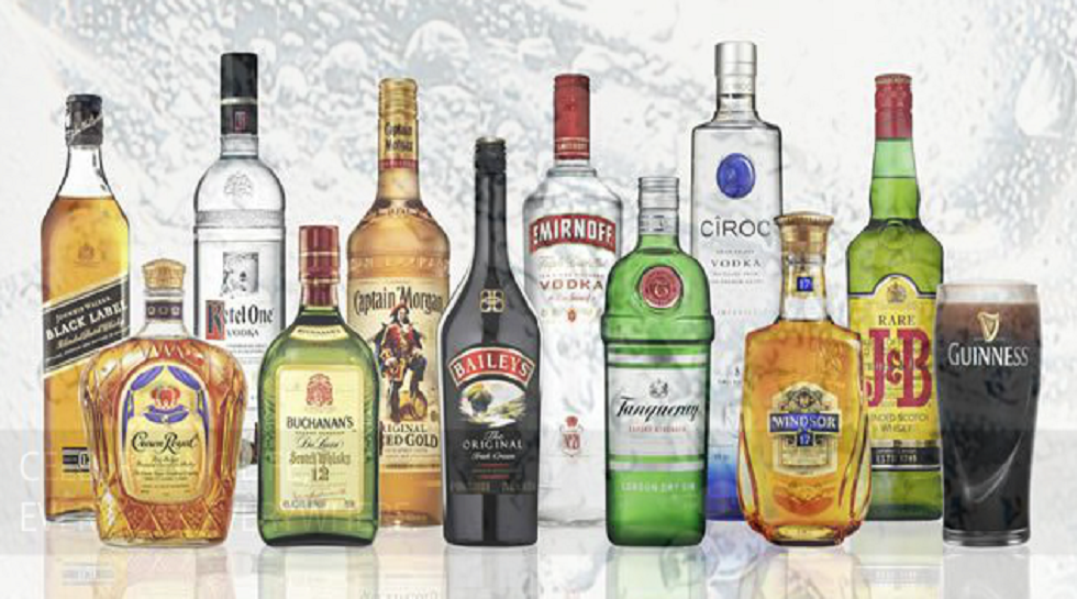 diageo plc wine essay Diageo plc is a british multinational alcohol company,  environmental analysis of diageo  diageo brands wine is also a substitute for spirits consumption.